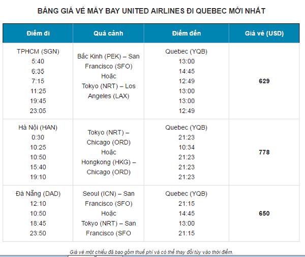 Giá vé máy bay du lịch Quebec: Kinh nghiệm du lịch Québec, Canada phố cổ châu Âu. Hướng dẫn, cẩm nang du lịch Québec, Canada cụ thể đường đi, vé máy bay, ăn ở...