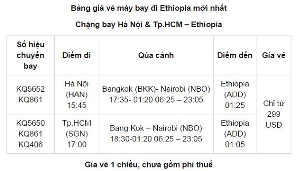 Kinh nghiệm du lịch Ethiopia điểm đến được kỳ vọng. Giá vé máy bay đi du lịch Ethiopia bao nhiêu tiền?