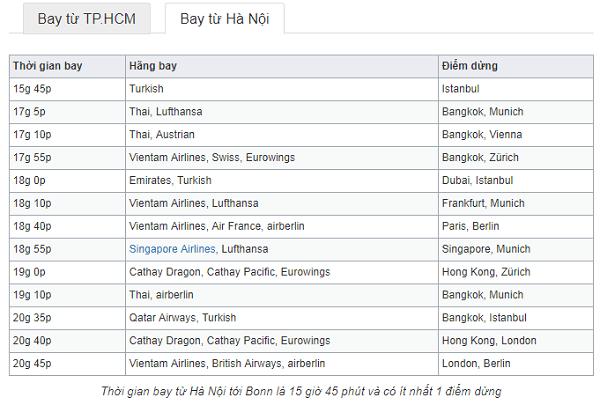 Đường bay từ Hồ Chí Minh tới Bonn: Giá vé máy bay đi du lịch Bonn, Đức