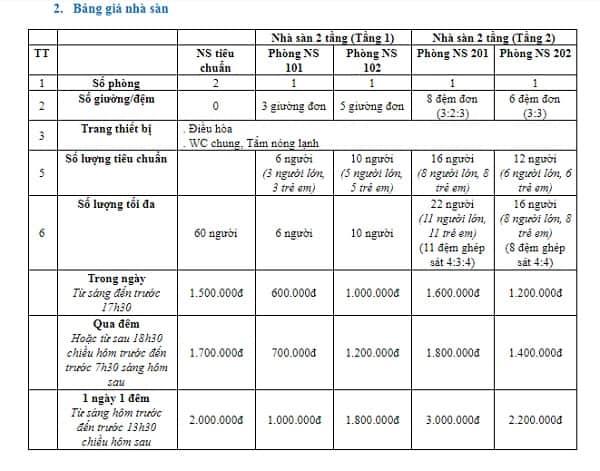 Bảng giá khách sạn của nông trại Dê Trắng Ba Vì: Chi phí tham quan, nghỉ ngơi ở khu nông trại Dê Trắng Ba Vì