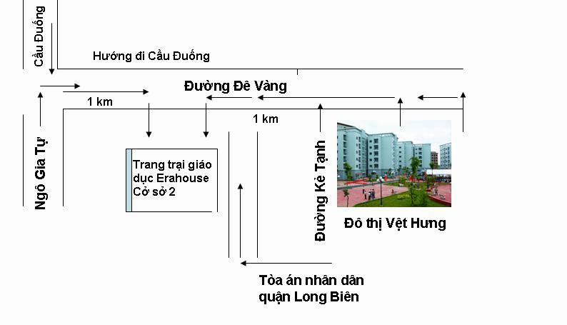 Hướng dẫn cách di chuyển đến nông trại giáo dục Erahouse: Đường đi từ trung tâm Hà Nội đến trang trại giáo dục Erahouse, Hà Nội