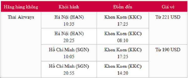 Kinh nghiệm du lịch tỉnh Khon Kaen Thái Lan cực thú vị. Hướng dẫn, cẩm nang du lịch Khon Kaen cụ thể chi tiết kèm vé máy bay.