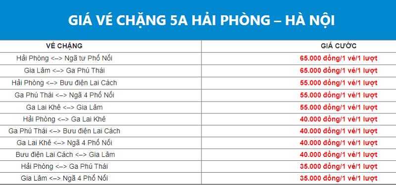 Xe khách Hà Nội Hải Phòng, giá vé xe khách Hải ÂU